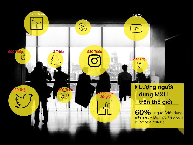 Rải content marketing trong nhà đã đủ chưa – muốn tìm nhà phân phối content – tìm ở đâu?