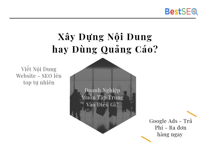 Viết nội dung website chuẩn SEO, quảng cáo Google AdWords, quảng cáo Facebook AdWords – con đường nào nên đi?